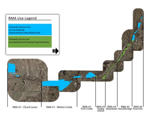 Yampa River Master Plan